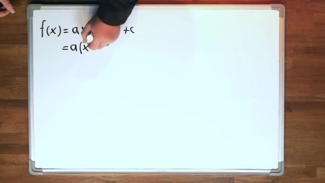 Scheitelpunktform – Herleitung