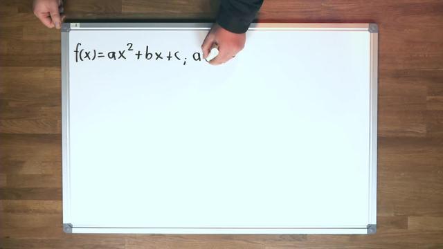 Quadratische Funktionen – Übersicht