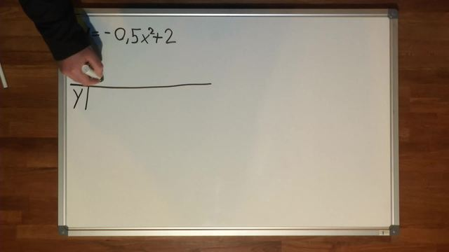Quadratische Funktion y=-0,5x² + 2