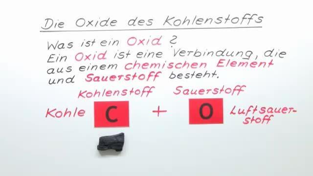 Kohlenstoff und seine Oxide