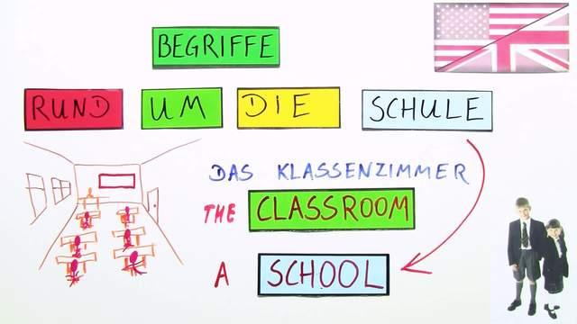 At School – Grundbegriffe und Schulfächer