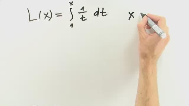 Natürlicher Logarithmus als Integralfunktion
