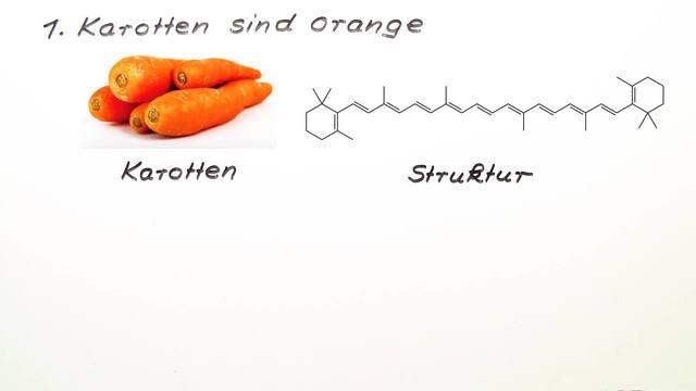 Zusammenhang zwischen Farbe und Struktur (Expertenwissen)