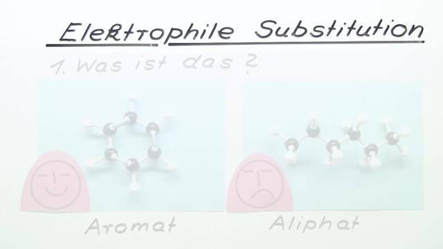 Elektrophile Substitution
