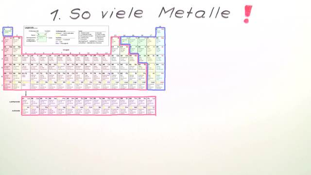 Verwendung von Metallen