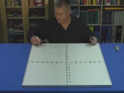 Lineare Funktionen – Graph zeichnen (4)