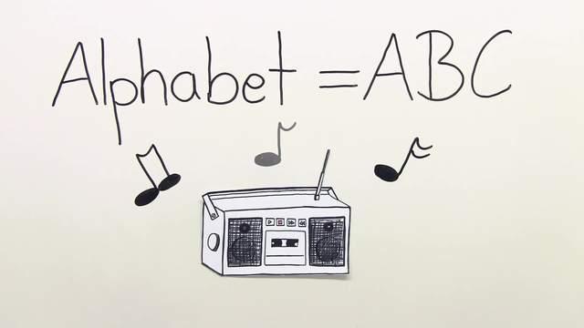 Wörter nach dem ABC ordnen