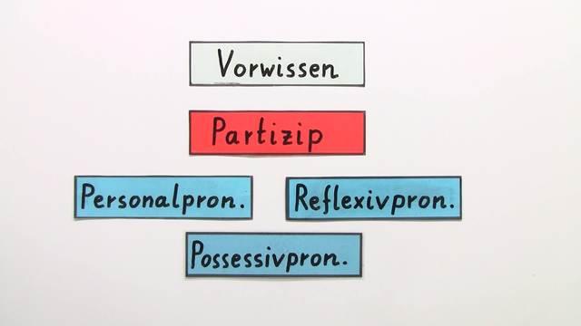 Reflexivpronomen in Sätzen mit Partizip