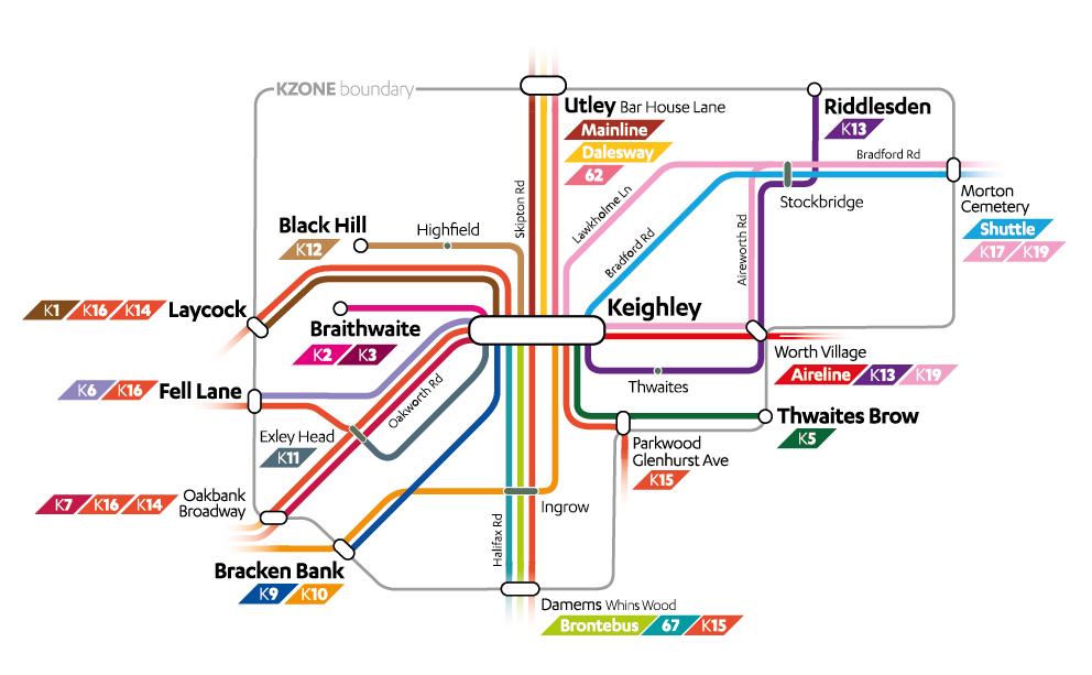 KZONE boundary map