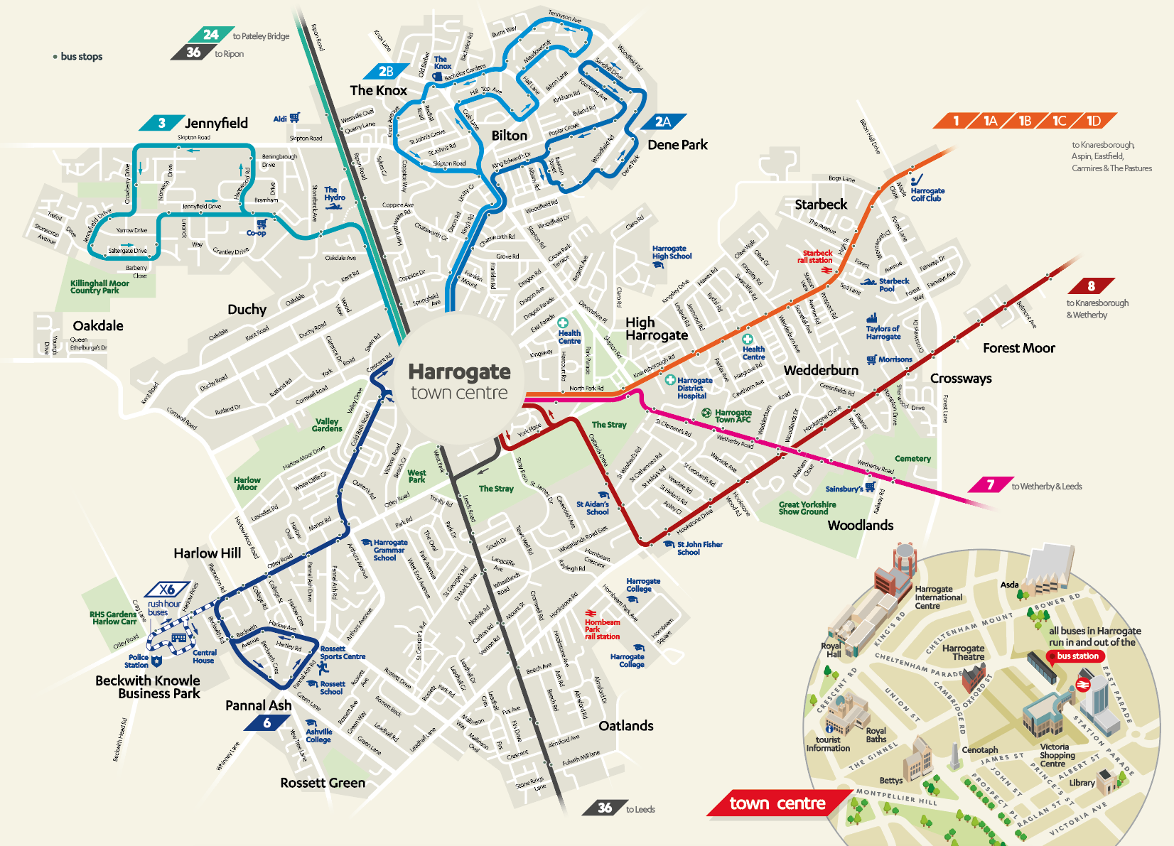 Harrogate network map