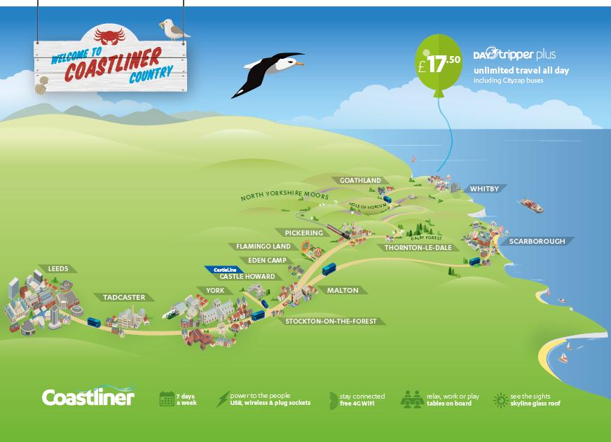 Coastliner network map