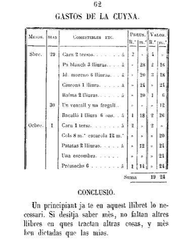 Taula d'anotacions de despeses en l'edició de 1857.