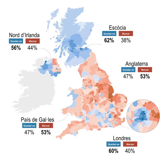 Resultats Brexit