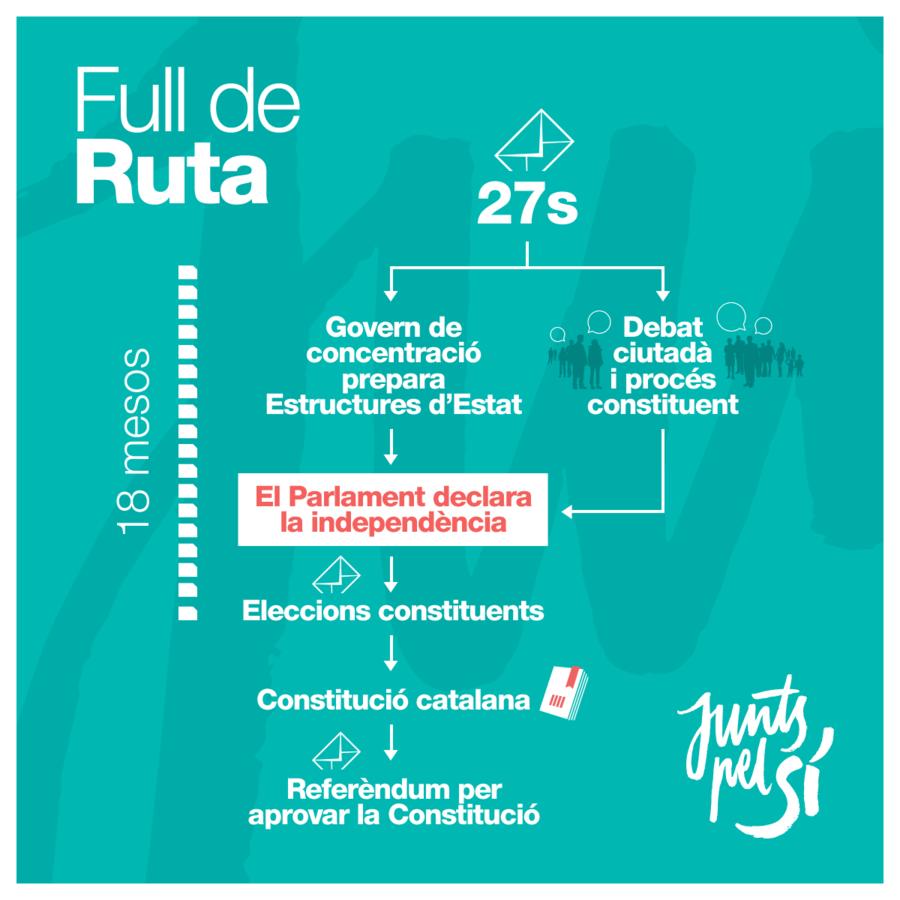 full-de-ruta-v2