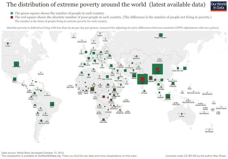 ourworldindata_poverty-world-map-poor-square-in-total-square1-750x525