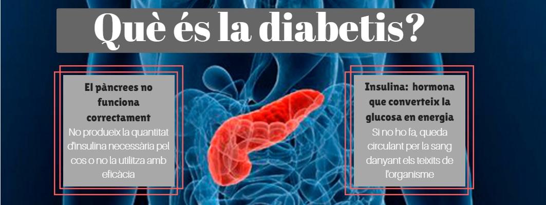 gràfic diabetis