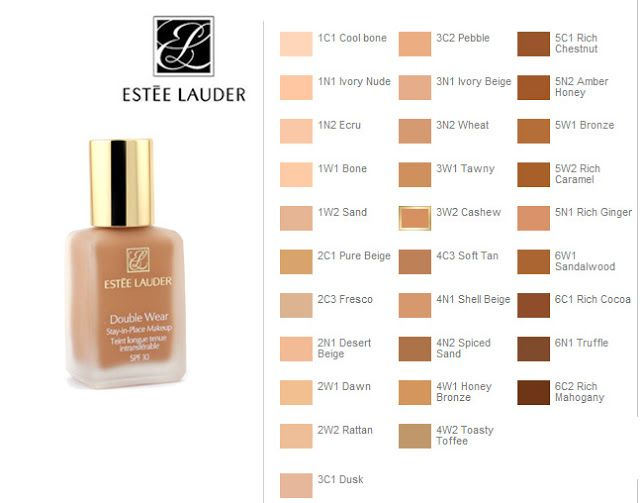 Estée Lauder Double Wear tonos