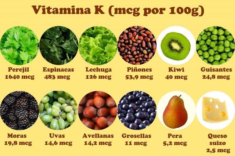 alimentos-con-vitamina-k-ojeras