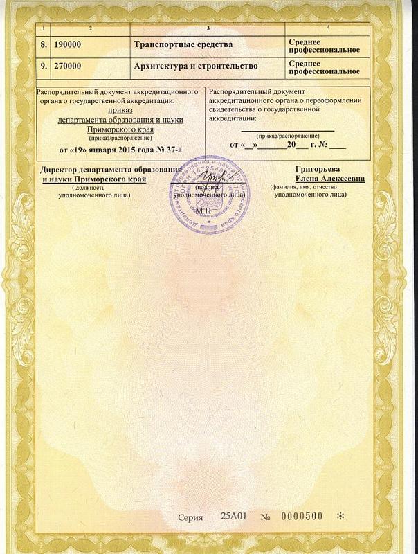 Educationua  образование в Украине Институты и
