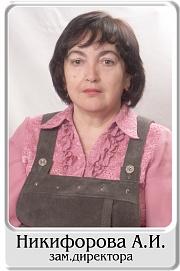 Никифорова Анна Ивановна
