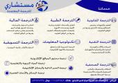 ترجمة معتمدة في الرياض 0537568335