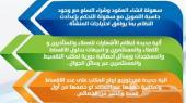 برنامج التقسيط لمعارض السيارات وشركات التقسيط