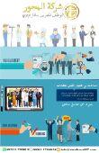 شركة المحور لالحاق العمالة المصرية بالخارج