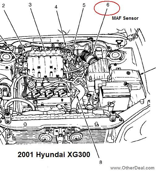 350z Engine Bay Diagram as well P 0900c15280077d2b besides Ford F 150 2003 5 4 Engine Parts Diagram also 2004 Kia Sorento Power Steering Hose Diagram further Fuse Box Diagram 2001 Jeep Cherokee. on wiring harness ford escape 2007