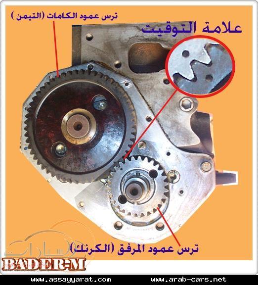 What Is A Timing Belt >> معلومات تهمك عن سير التيمن ربل وجنزير .......