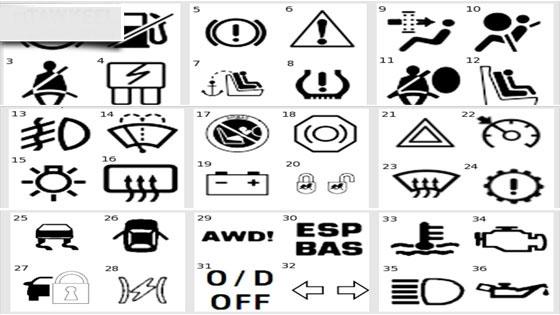 مرسيدس - تعرف على علامات واشارات لوحة القيادة في سيارتك ...