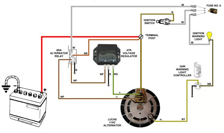 Car alternator wiring diagram wiring solutions car alternator wiring diagram plus asfbconference2016 Gallery