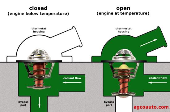 zx9r b wiring diagram