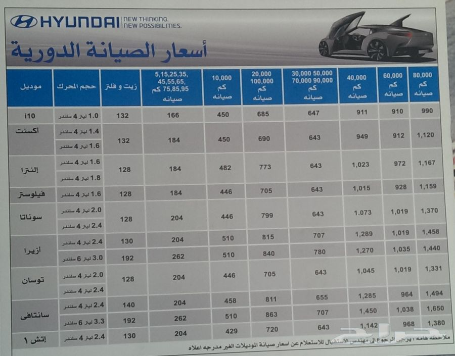 اسعار صيانة هيونداي الناغي 2020