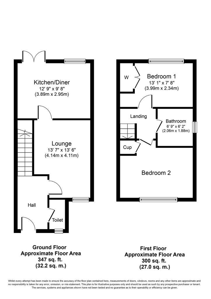 2 Bedrooms End Of Terrace House for sale in Alloys Close, Wilnecote B77 5FN