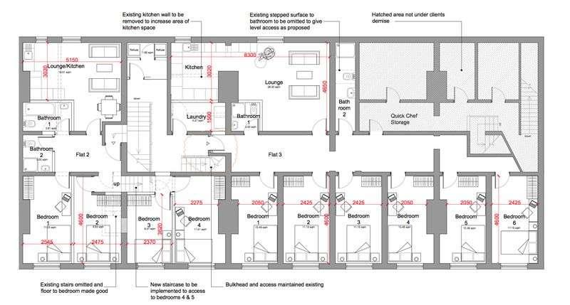 6 Bedrooms Property for rent in Hardman Street, Liverpool