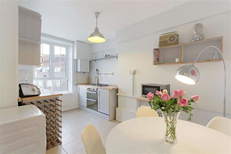 2 Bedrooms Flat for sale in Inwood House, East Dulwich Estate, SE22