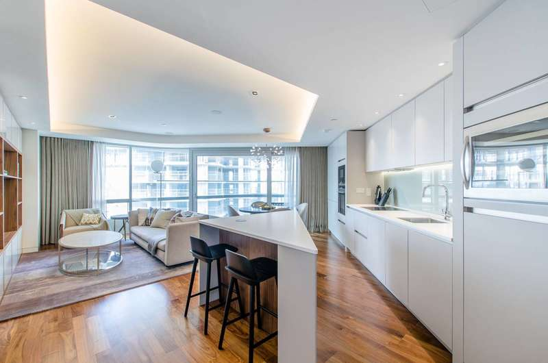2 Bedrooms Flat for sale in City Road, City, EC1V