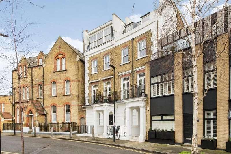 2 Bedrooms Flat for sale in Oakley Crescent, Clerkenwell