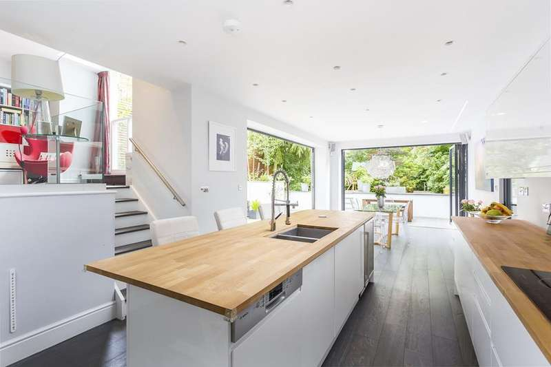 4 Bedrooms Flat for sale in Crouch Hall Road, Crouch End, London, N8