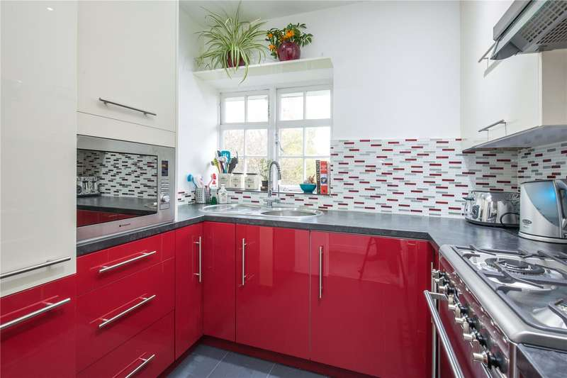 2 Bedrooms Maisonette Flat for sale in Neale Close, East Finchley, London, N2