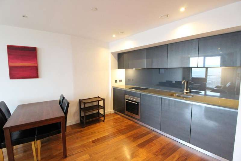 2 Bedrooms Apartment Flat for sale in CIty Loft, St Pauls Apartments, St. Pauls Square, Sheffield S1