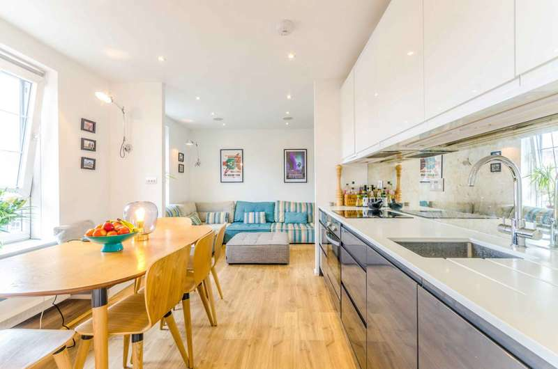 2 Bedrooms Flat for sale in Barnsbury Estate, Islington, N1