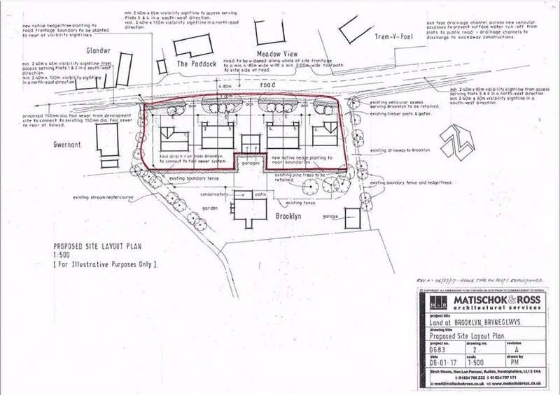 Land Commercial for sale in Bryn Eglwys, Corwen