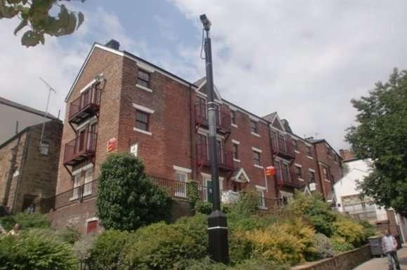 1 Bedroom Property for rent in Ney Court, Wrexham