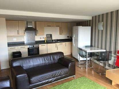 2 Bedrooms Flat for sale in Abacus Building, 196 Alcester Street, Birmingham, West Midlands