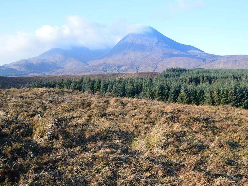 Land Commercial for sale in Broadford Farm Land, Broadford, Isle of Skye IV49