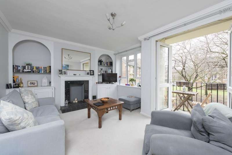 2 Bedrooms Flat for sale in Whitnell Way, SW15