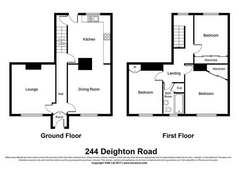 3 Bedrooms Terraced House for sale in Deighton Road, Deighton, Huddersfield