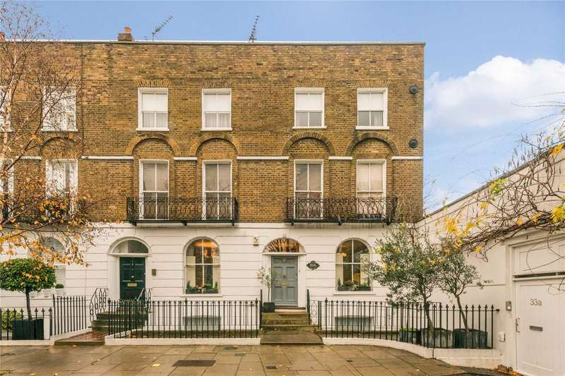 2 Bedrooms Flat for sale in Cloudesley Square, Islington, London