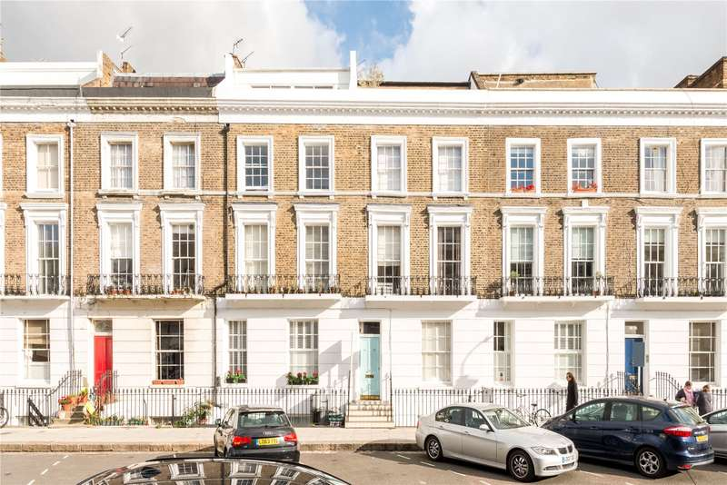 2 Bedrooms Maisonette Flat for sale in Gloucester Avenue, London, NW1